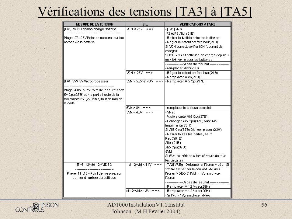 Vérifications des tensions [TA3] à [TA5]